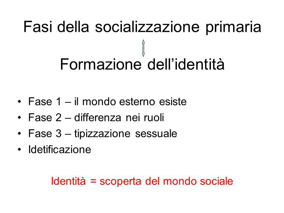 Fasi della socializzazione primaria Formazione dellidentità Fase 1 – il mondo esterno esiste Fase 2 – differenza nei ruoli Fase 3 – tipizzazione sessu