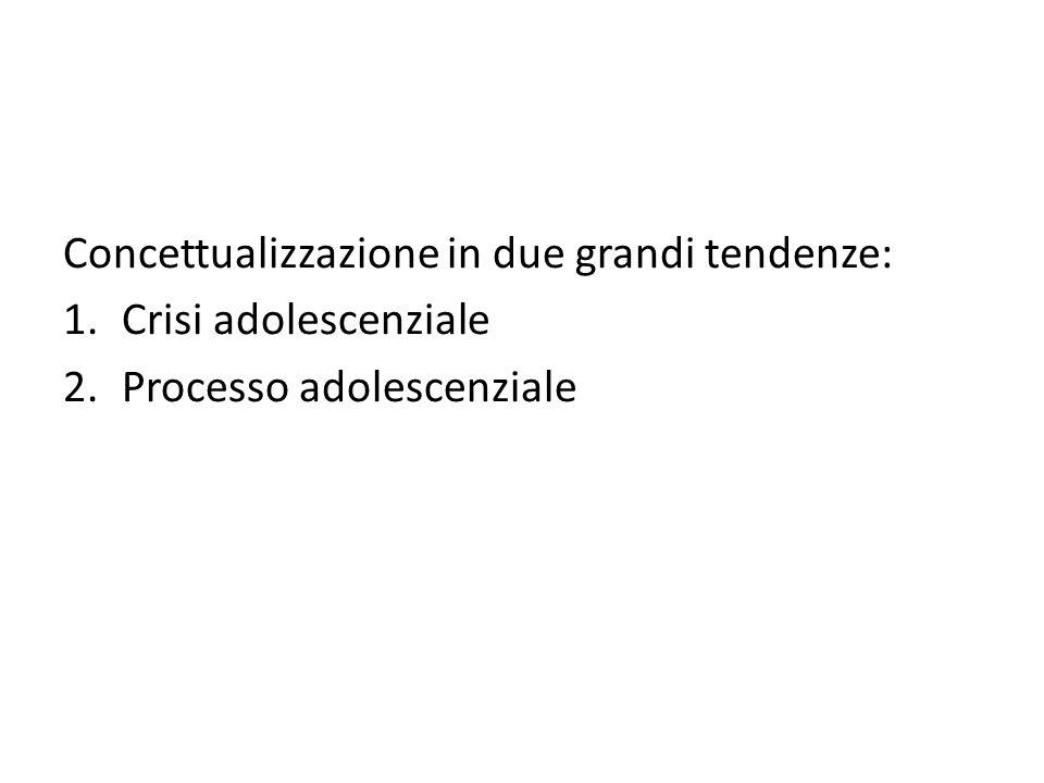 Concettualizzazione in due grandi tendenze: 1.Crisi adolescenziale 2.Processo adolescenziale