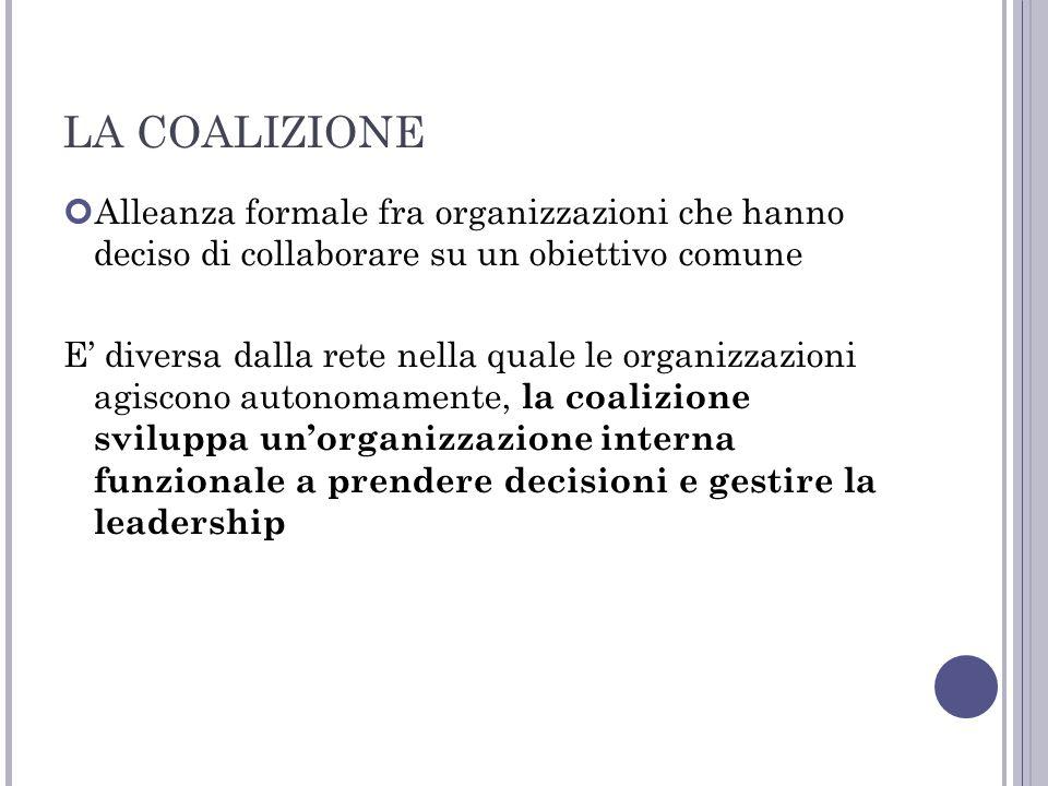 LA COALIZIONE Alleanza formale fra organizzazioni che hanno deciso di collaborare su un obiettivo comune E diversa dalla rete nella quale le organizzazioni agiscono autonomamente, la coalizione sviluppa unorganizzazione interna funzionale a prendere decisioni e gestire la leadership