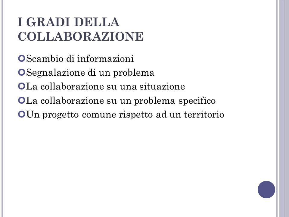 I GRADI DELLA COLLABORAZIONE Scambio di informazioni Segnalazione di un problema La collaborazione su una situazione La collaborazione su un problema