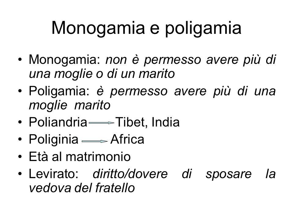 Monogamia e poligamia Monogamia: non è permesso avere più di una moglie o di un marito Poligamia: è permesso avere più di una moglie marito Poliandria