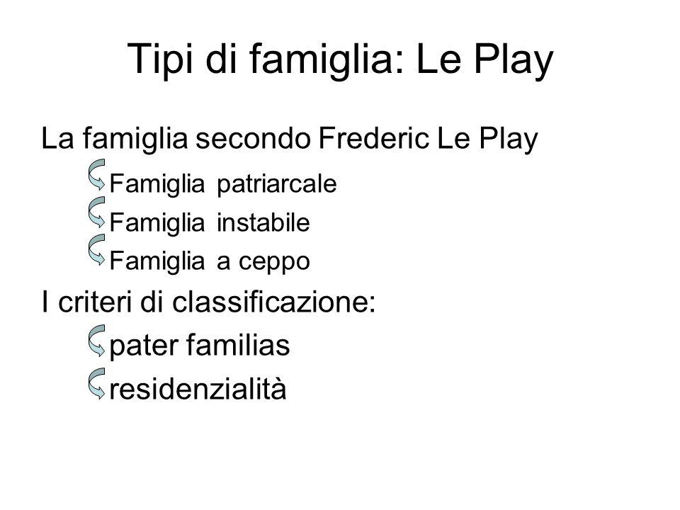 Tipi di famiglia: Le Play La famiglia secondo Frederic Le Play Famiglia patriarcale Famiglia instabile Famiglia a ceppo I criteri di classificazione: