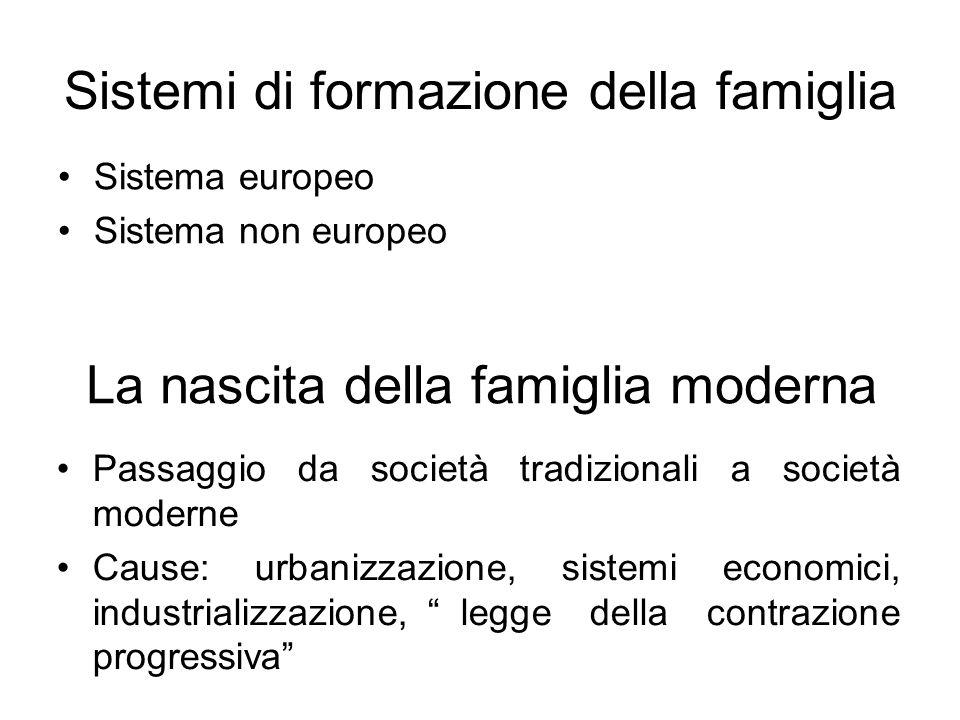 Sistemi di formazione della famiglia Sistema europeo Sistema non europeo La nascita della famiglia moderna Passaggio da società tradizionali a società