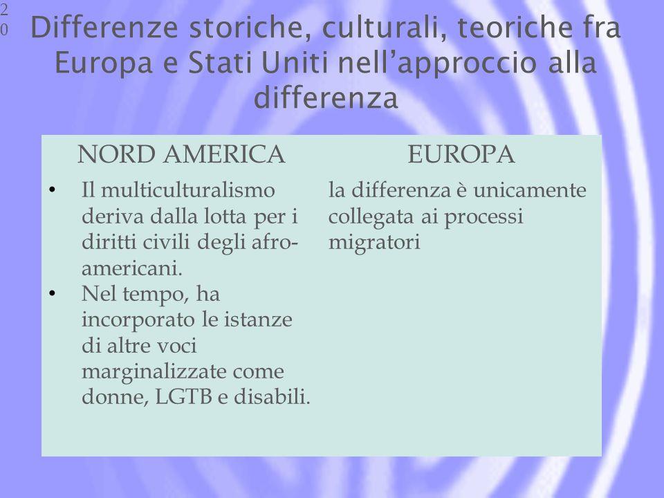 Differenze storiche, culturali, teoriche fra Europa e Stati Uniti nellapproccio alla differenza20 NORD AMERICAEUROPA Il multiculturalismo deriva dalla lotta per i diritti civili degli afro- americani.