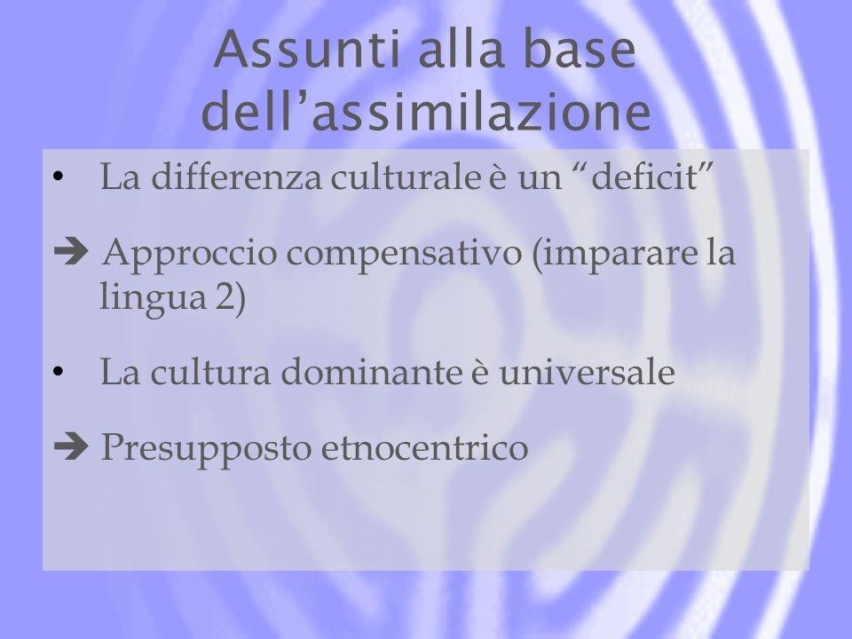 Assunti alla base dellassimilazione La differenza culturale è un deficit Approccio compensativo (imparare la lingua 2) La cultura dominante è universale Presupposto etnocentrico
