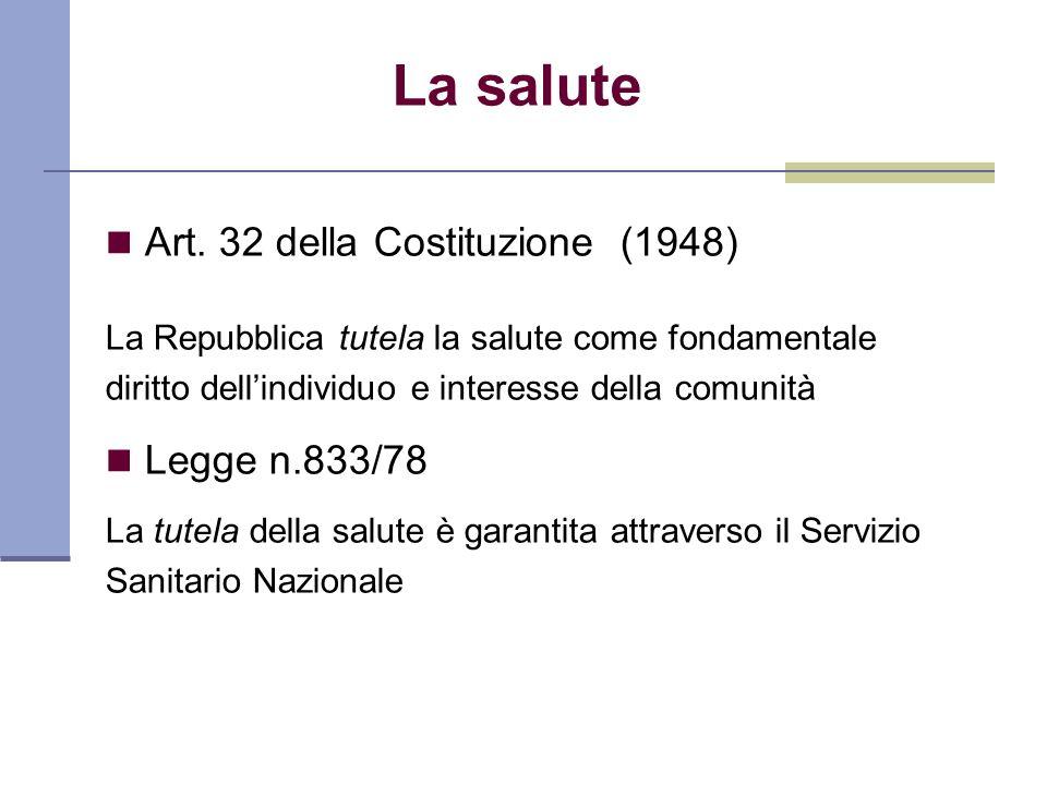 La salute Art. 32 della Costituzione (1948) La Repubblica tutela la salute come fondamentale diritto dellindividuo e interesse della comunità Legge n.