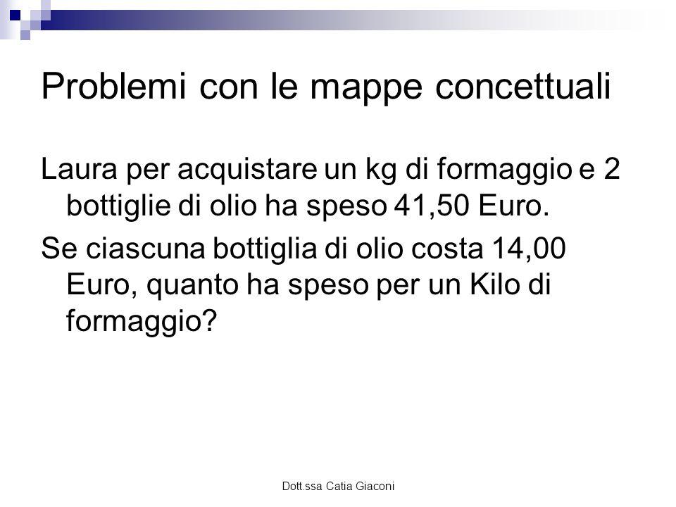 Problemi con le mappe concettuali Laura per acquistare un kg di formaggio e 2 bottiglie di olio ha speso 41,50 Euro. Se ciascuna bottiglia di olio cos