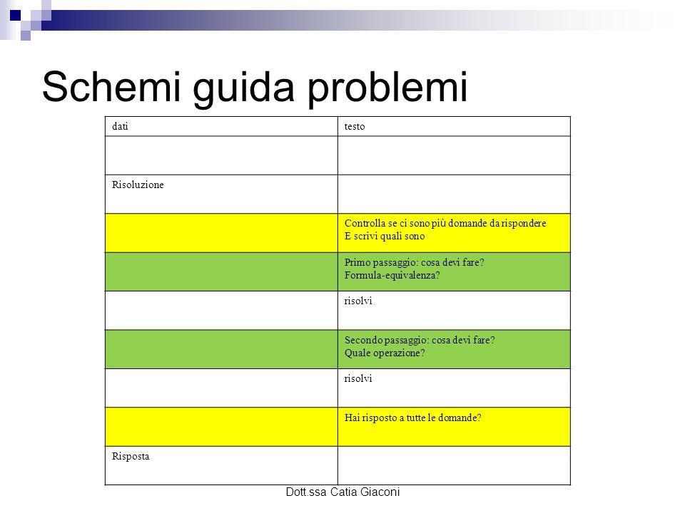 Dott.ssa Catia Giaconi Schemi guida problemi datitesto Risoluzione Controlla se ci sono pi ù domande da rispondere E scrivi quali sono Primo passaggio