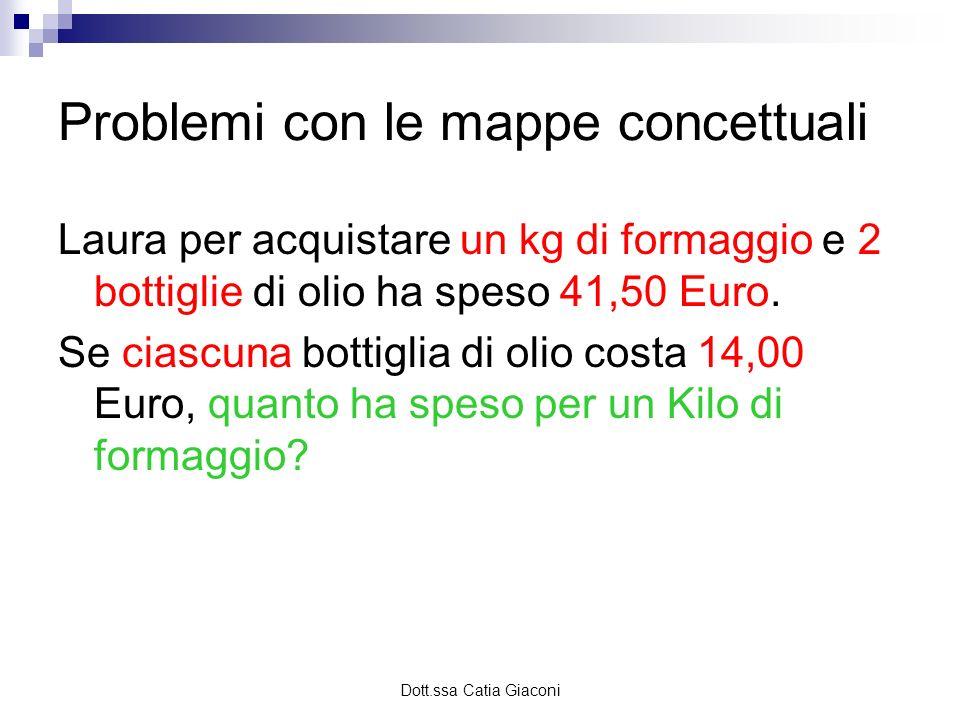 Dott.ssa Catia Giaconi Problemi con le mappe concettuali Laura per acquistare un kg di formaggio e 2 bottiglie di olio ha speso 41,50 Euro. Se ciascun