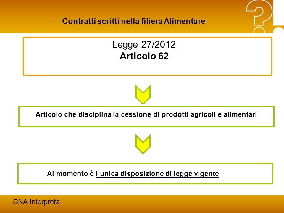 Modena, 24 febbraio 20122 Contratti scritti nella filiera Alimentare CNA Interpreta Legge 27/2012 Articolo 62 Articolo che disciplina la cessione di p