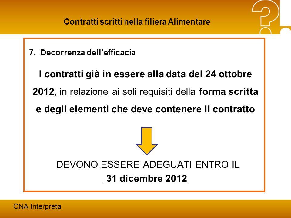 Modena, 24 febbraio 201229 Contratti scritti nella filiera Alimentare CNA Interpreta 7. Decorrenza dellefficacia I contratti già in essere alla data d