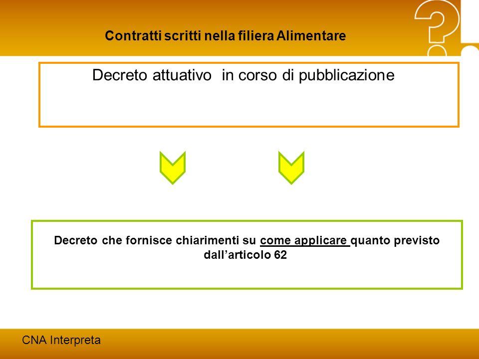 Modena, 24 febbraio 20123 Contratti scritti nella filiera Alimentare CNA Interpreta Decreto attuativo in corso di pubblicazione Decreto che fornisce c