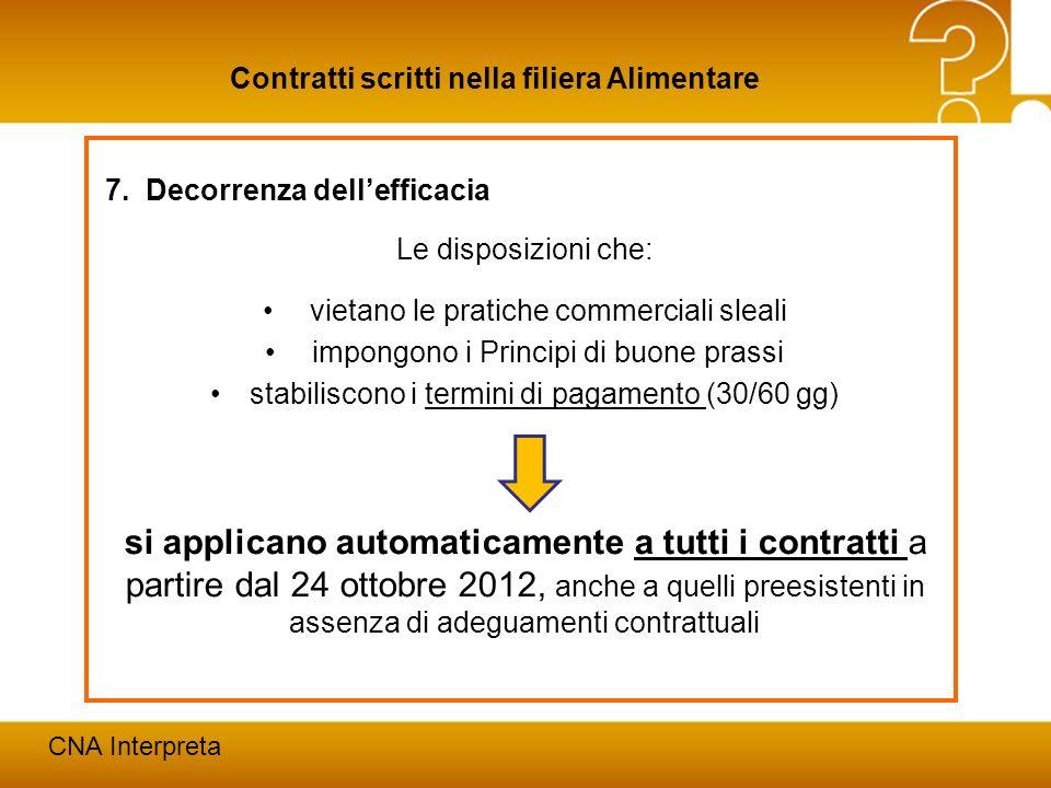 Modena, 24 febbraio 201230 Contratti scritti nella filiera Alimentare CNA Interpreta 7. Decorrenza dellefficacia Le disposizioni che: vietano le prati