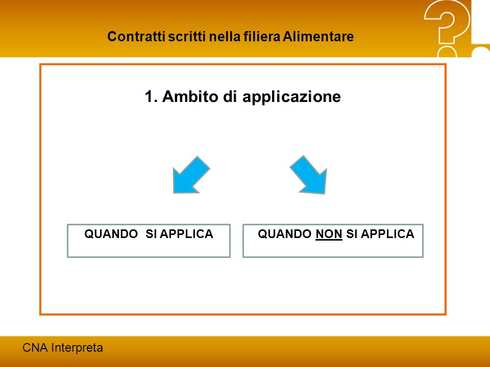 Modena, 24 febbraio 20124 Contratti scritti nella filiera Alimentare CNA Interpreta 1. Ambito di applicazione QUANDO NON SI APPLICAQUANDO SI APPLICA