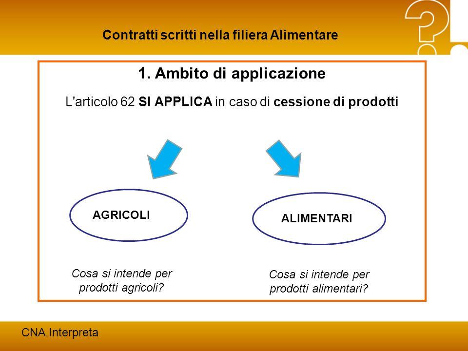 Modena, 24 febbraio 20126 Contratti scritti nella filiera Alimentare CNA Interpreta 1. Ambito di applicazione L'articolo 62 SI APPLICA in caso di cess