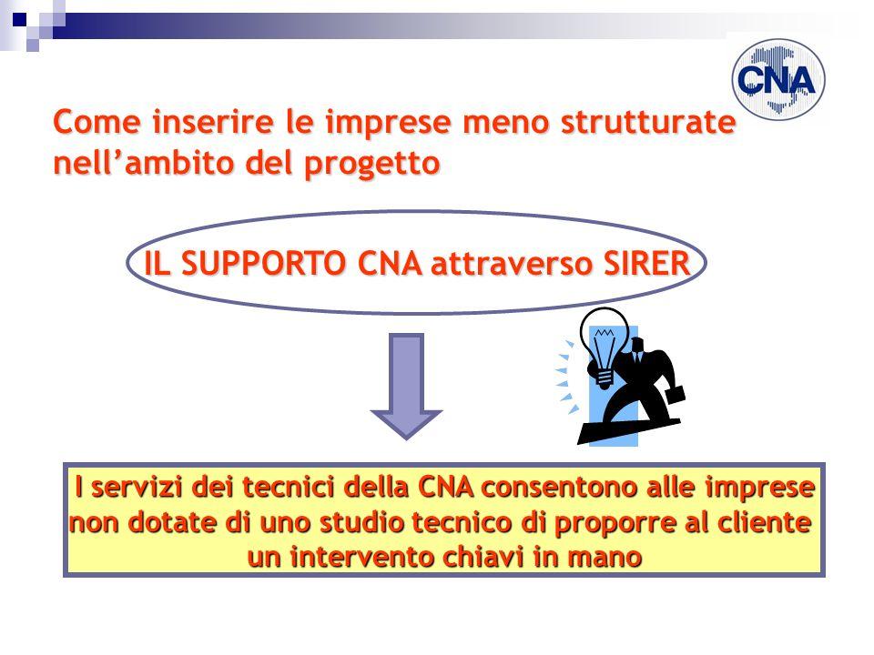 Come inserire le imprese meno strutturate nellambito del progetto I servizi dei tecnici della CNA consentono alle imprese non dotate di uno studio tec