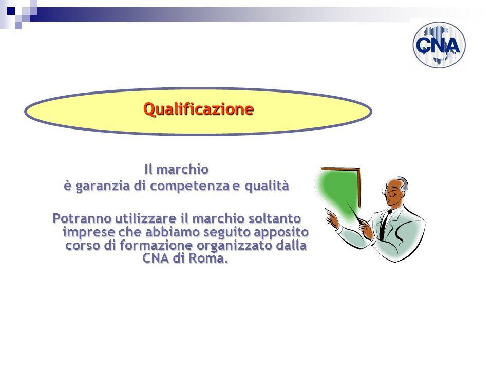 Il marchio è garanzia di competenza e qualità Potranno utilizzare il marchio soltanto imprese che abbiamo seguito apposito corso di formazione organizzato dalla CNA di Roma.