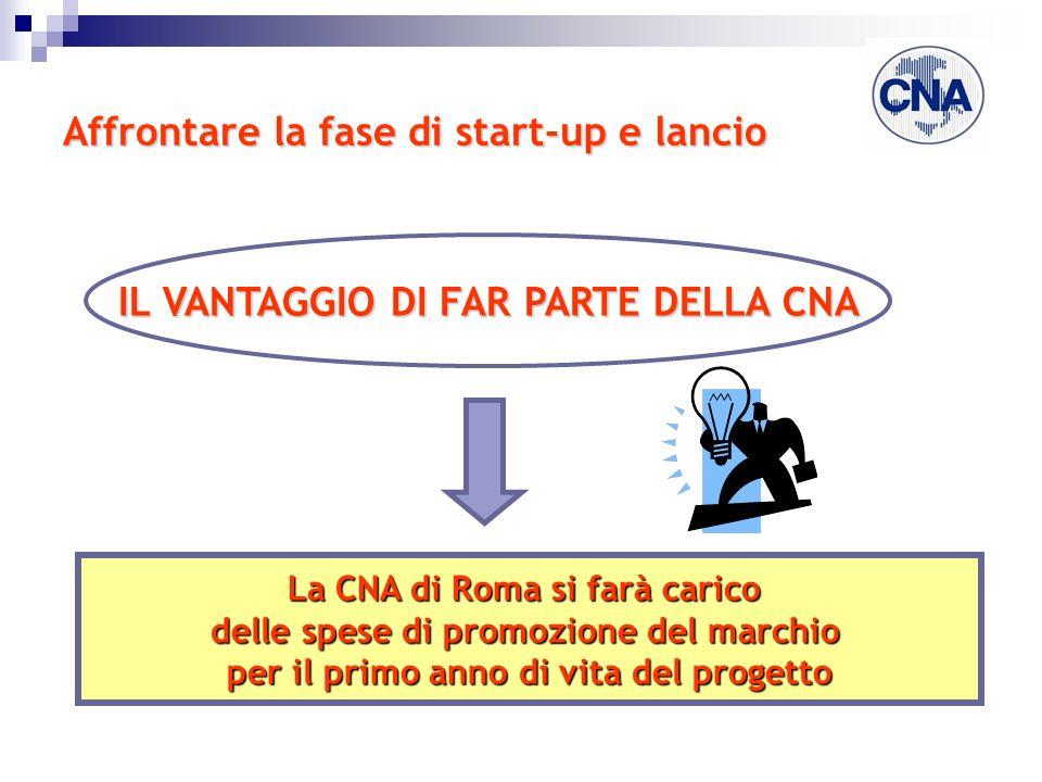 Affrontare la fase di start-up e lancio La CNA di Roma si farà carico delle spese di promozione del marchio per il primo anno di vita del progetto IL VANTAGGIO DI FAR PARTE DELLA CNA