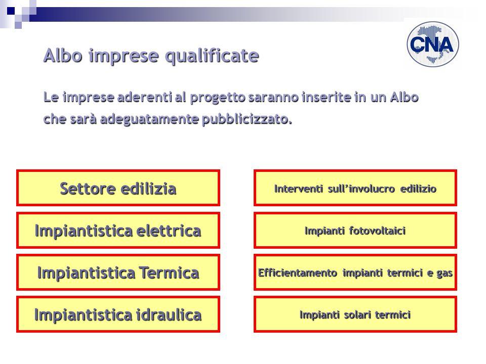 Albo imprese qualificate Le imprese aderenti al progetto saranno inserite in un Albo che sarà adeguatamente pubblicizzato.