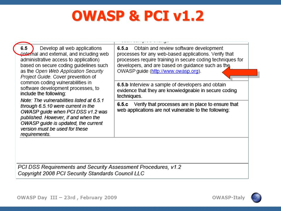 OWASP Day III – 23rd, February 2009 OWASP-Italy OWASP & PCI v1.2