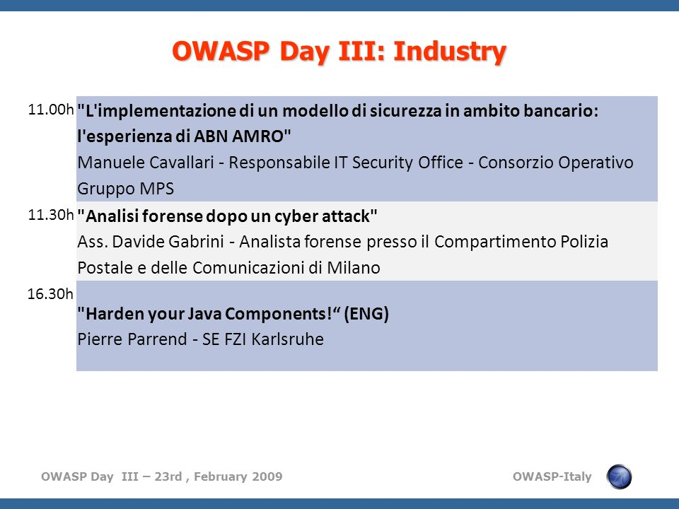 OWASP Day III – 23rd, February 2009 OWASP-Italy Before SDLC Define&Design Development Deploy&Maintenance OWASP Framework Guidelines Building Guide Code Review Guide Testing Guide SDLC & OWASP OWASP Top10 Web Goat WebScarab SWF Intruder SQLNinja SQLMap Pantera Orizon LAPSE.NET CSRFGuard ESAPI