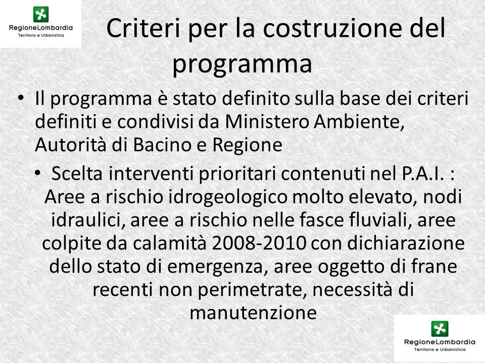 Criteri per la costruzione del programma Il programma è stato definito sulla base dei criteri definiti e condivisi da Ministero Ambiente, Autorità di Bacino e Regione Scelta interventi prioritari contenuti nel P.A.I.