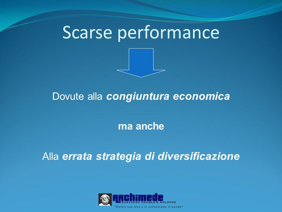 Scarse performance Dovute alla congiuntura economica ma anche Alla errata strategia di diversificazione