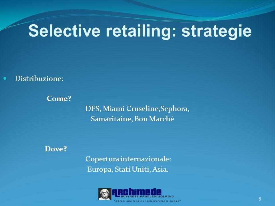 8 Selective retailing: strategie Distribuzione: Come.