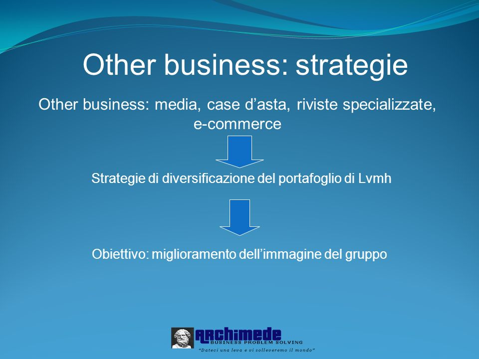 Other business: strategie Other business: media, case dasta, riviste specializzate, e-commerce Strategie di diversificazione del portafoglio di Lvmh O
