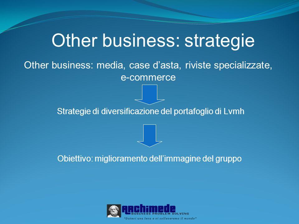 Other business: strategie Other business: media, case dasta, riviste specializzate, e-commerce Strategie di diversificazione del portafoglio di Lvmh Obiettivo: miglioramento dellimmagine del gruppo