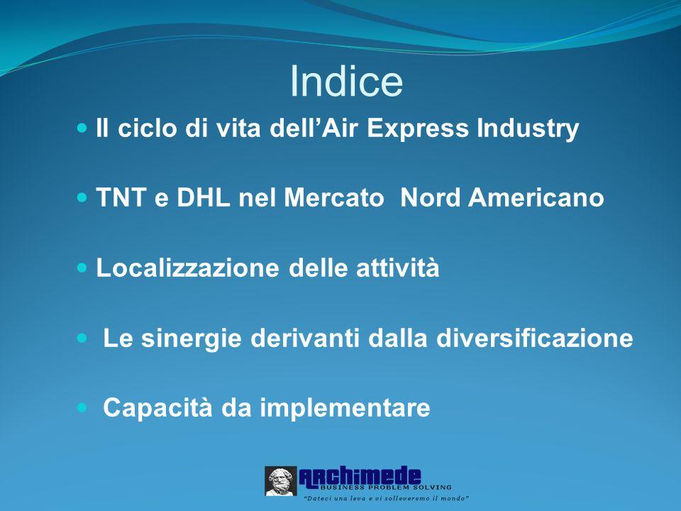 Indice Il ciclo di vita dellAir Express Industry TNT e DHL nel Mercato Nord Americano Localizzazione delle attività Le sinergie derivanti dalla diversificazione Capacità da implementare