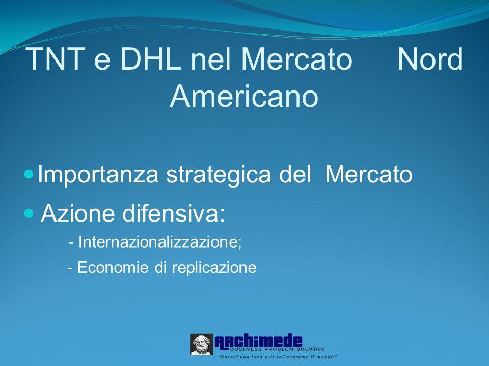TNT e DHL nel Mercato Nord Americano Importanza strategica del Mercato Azione difensiva: - Internazionalizzazione; - Economie di replicazione