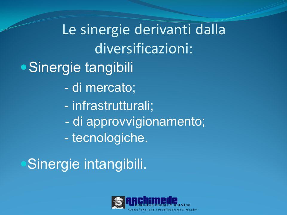 Le sinergie derivanti dalla diversificazioni: Sinergie tangibili Sinergie intangibili.