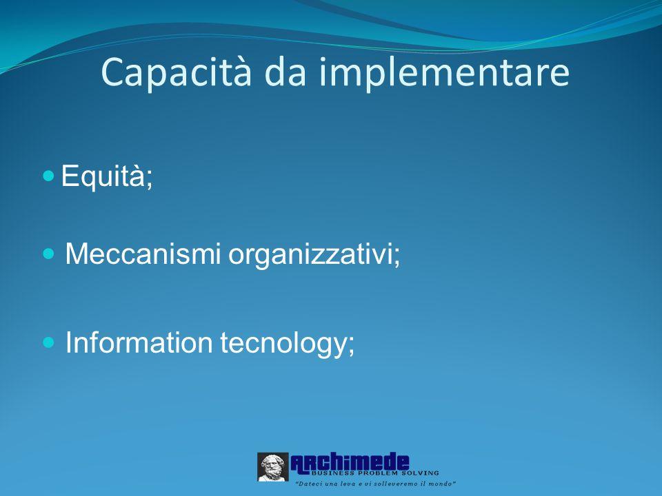 Capacità da implementare Equità; Meccanismi organizzativi; Information tecnology;