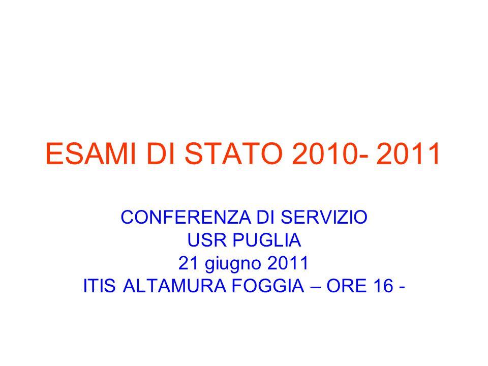 ESAMI DI STATO 2010- 2011 CONFERENZA DI SERVIZIO USR PUGLIA 21 giugno 2011 ITIS ALTAMURA FOGGIA – ORE 16 -