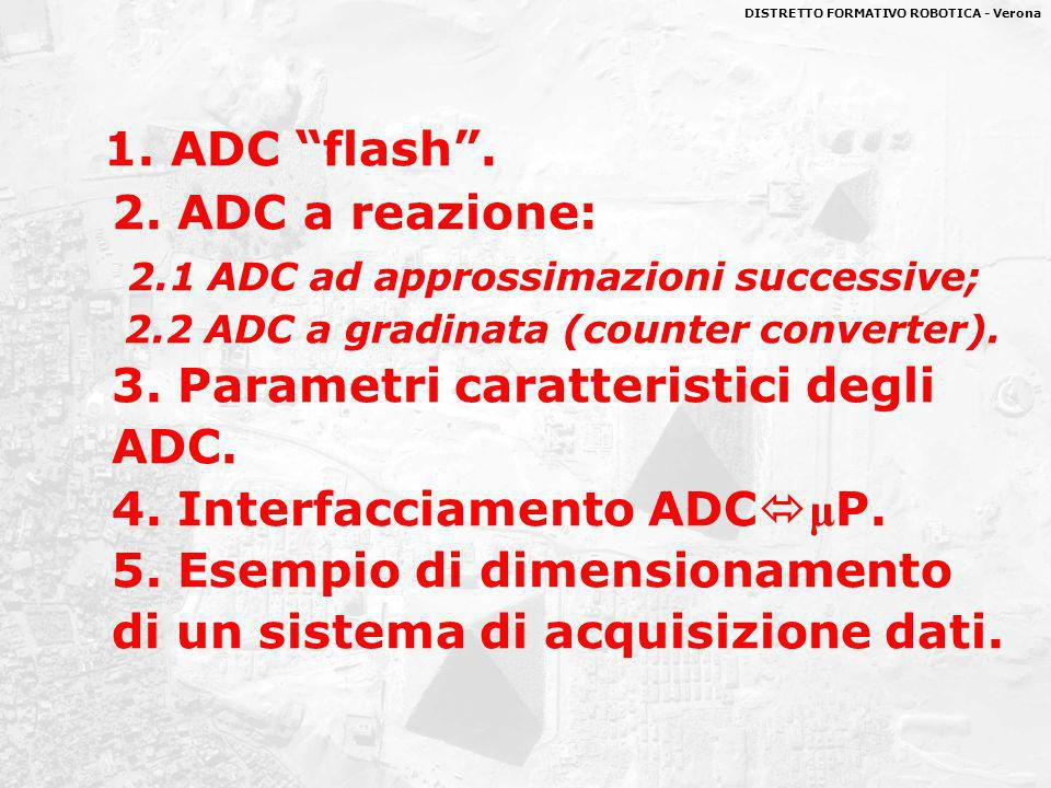 DISTRETTO FORMATIVO ROBOTICA - Verona 1. ADC flash.