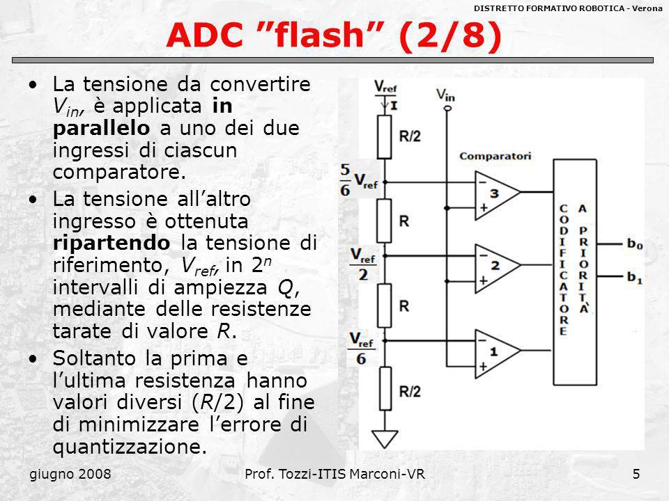 DISTRETTO FORMATIVO ROBOTICA - Verona giugno 2008Prof. Tozzi-ITIS Marconi-VR6 ADC flash (3/8)