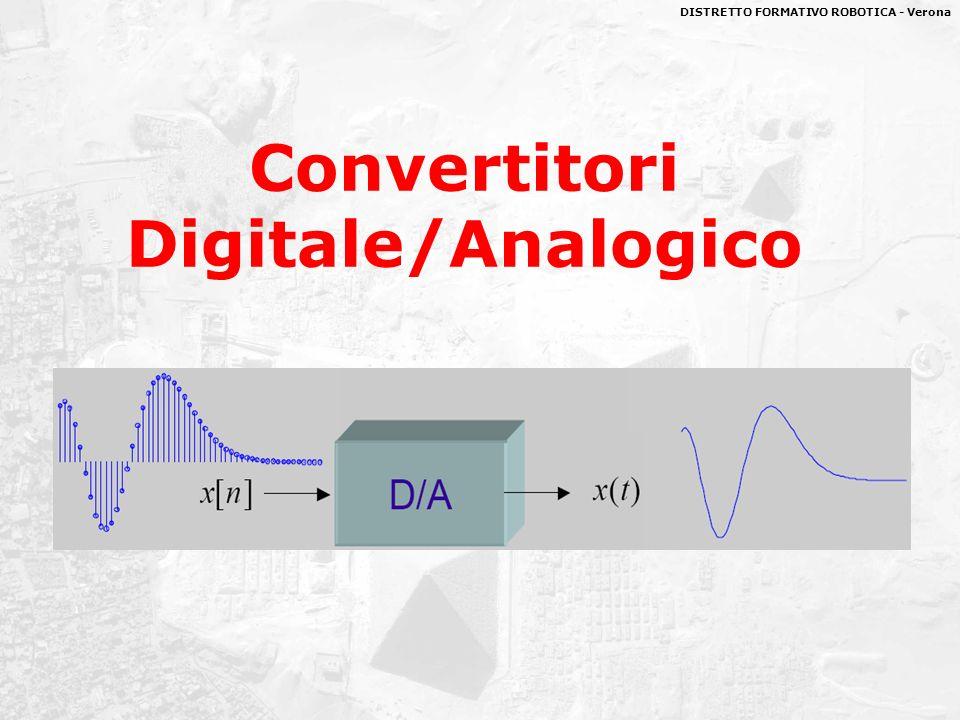 DISTRETTO FORMATIVO ROBOTICA - Verona 1) DAC a resistori pesati.