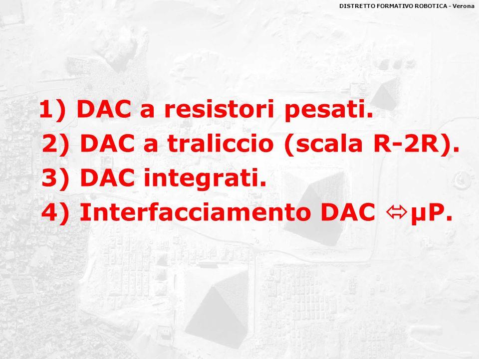 DISTRETTO FORMATIVO ROBOTICA - Verona 1. DAC a resistori pesati
