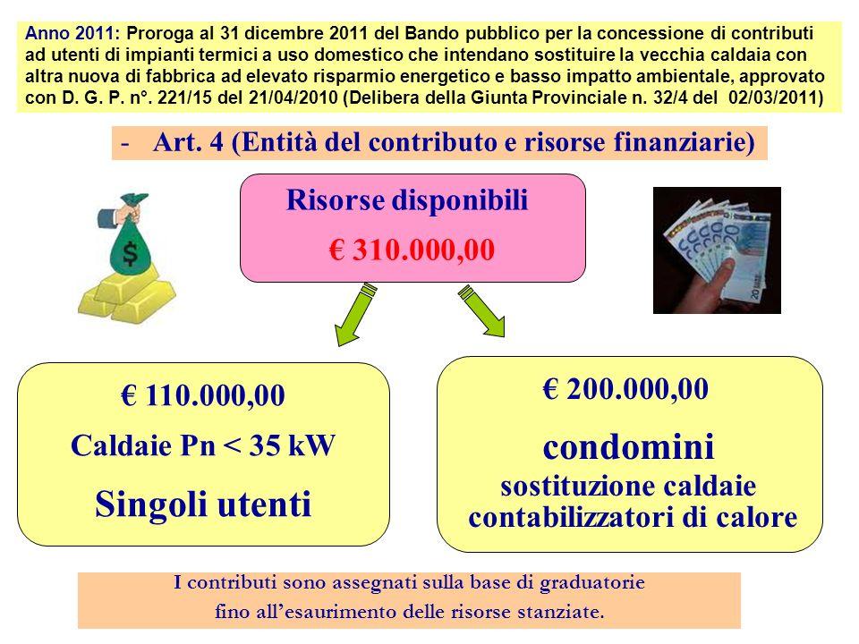 -Art. 4 (Entità del contributo e risorse finanziarie) Risorse disponibili 310.000,00 110.000,00 Caldaie Pn < 35 kW Singoli utenti 200.000,00 condomini