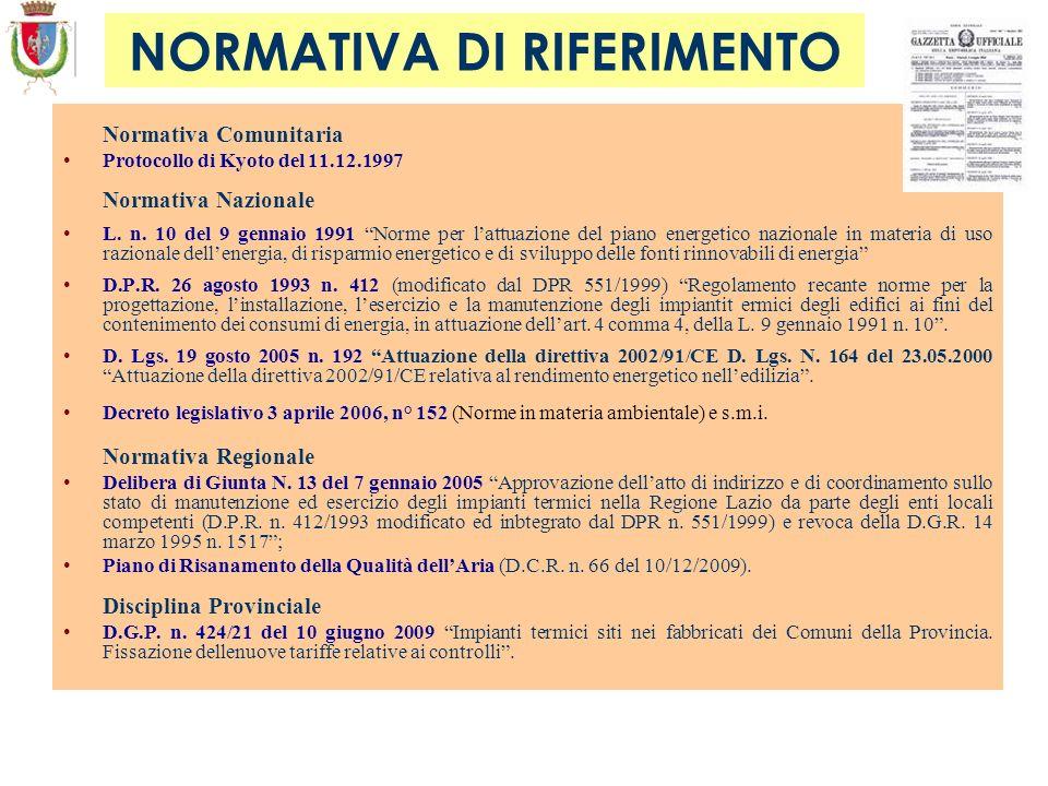 NORMATIVA DI RIFERIMENTO Normativa Comunitaria Protocollo di Kyoto del 11.12.1997 Normativa Nazionale L. n. 10 del 9 gennaio 1991 Norme per lattuazion