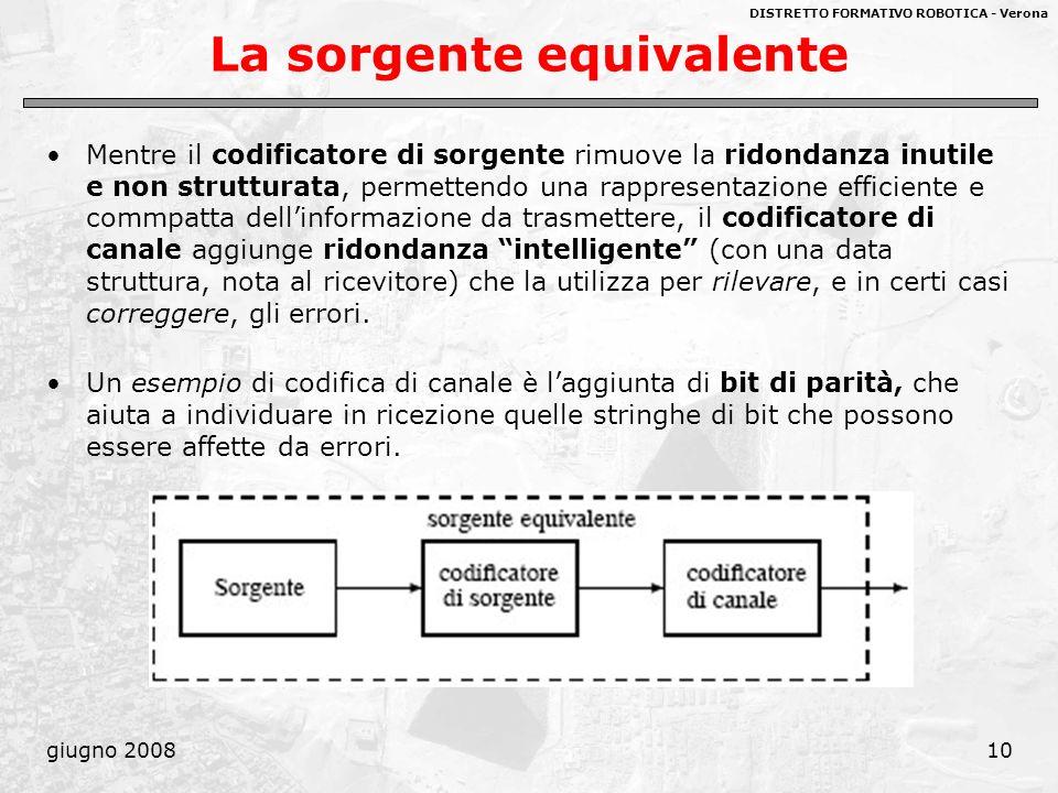 DISTRETTO FORMATIVO ROBOTICA - Verona giugno 200810 La sorgente equivalente Mentre il codificatore di sorgente rimuove la ridondanza inutile e non str