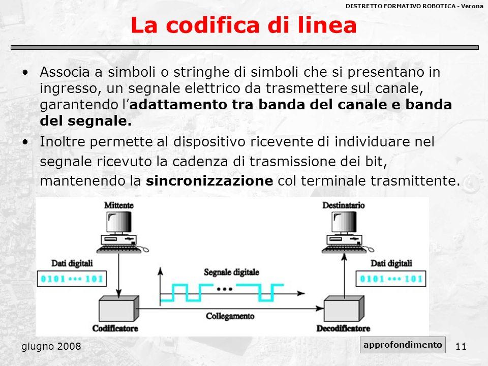 DISTRETTO FORMATIVO ROBOTICA - Verona giugno 200811 La codifica di linea Associa a simboli o stringhe di simboli che si presentano in ingresso, un seg