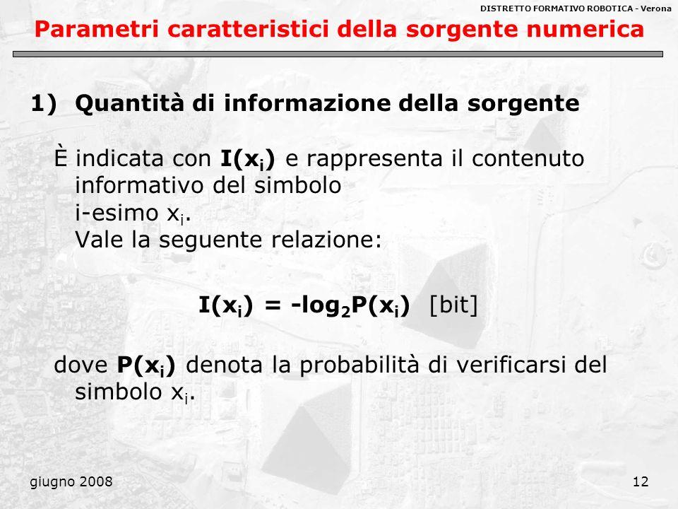 DISTRETTO FORMATIVO ROBOTICA - Verona giugno 200812 Parametri caratteristici della sorgente numerica 1)Quantità di informazione della sorgente È indic