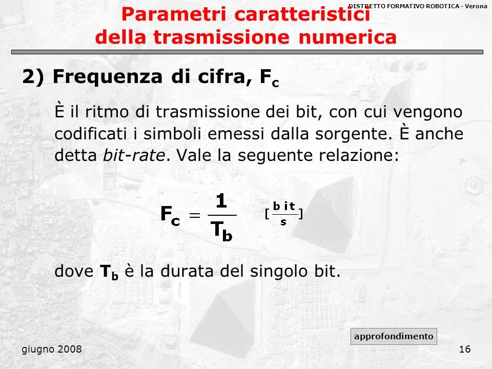 DISTRETTO FORMATIVO ROBOTICA - Verona giugno 200816 Parametri caratteristici della trasmissione numerica 2) Frequenza di cifra, F c È il ritmo di tras