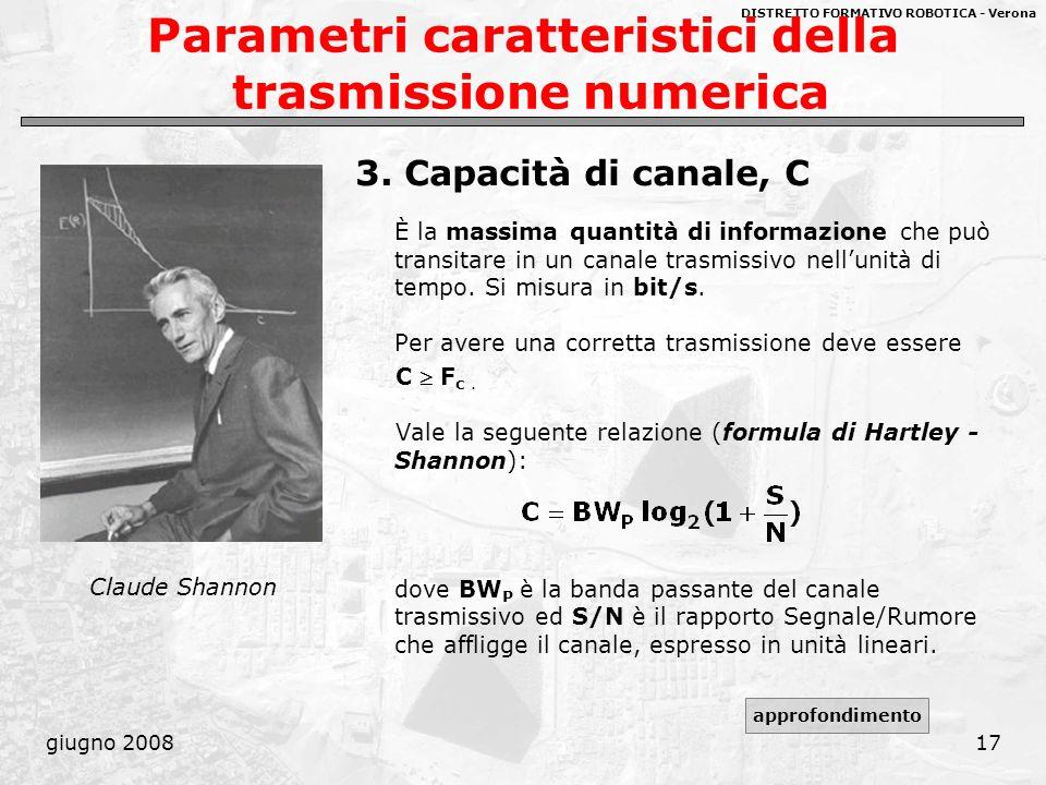 DISTRETTO FORMATIVO ROBOTICA - Verona giugno 200817 Parametri caratteristici della trasmissione numerica 3. Capacità di canale, C È la massima quantit