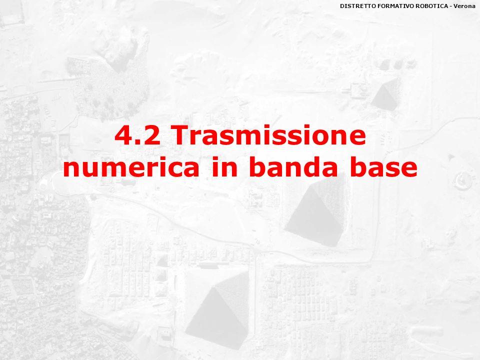 DISTRETTO FORMATIVO ROBOTICA - Verona 4.2 Trasmissione numerica in banda base