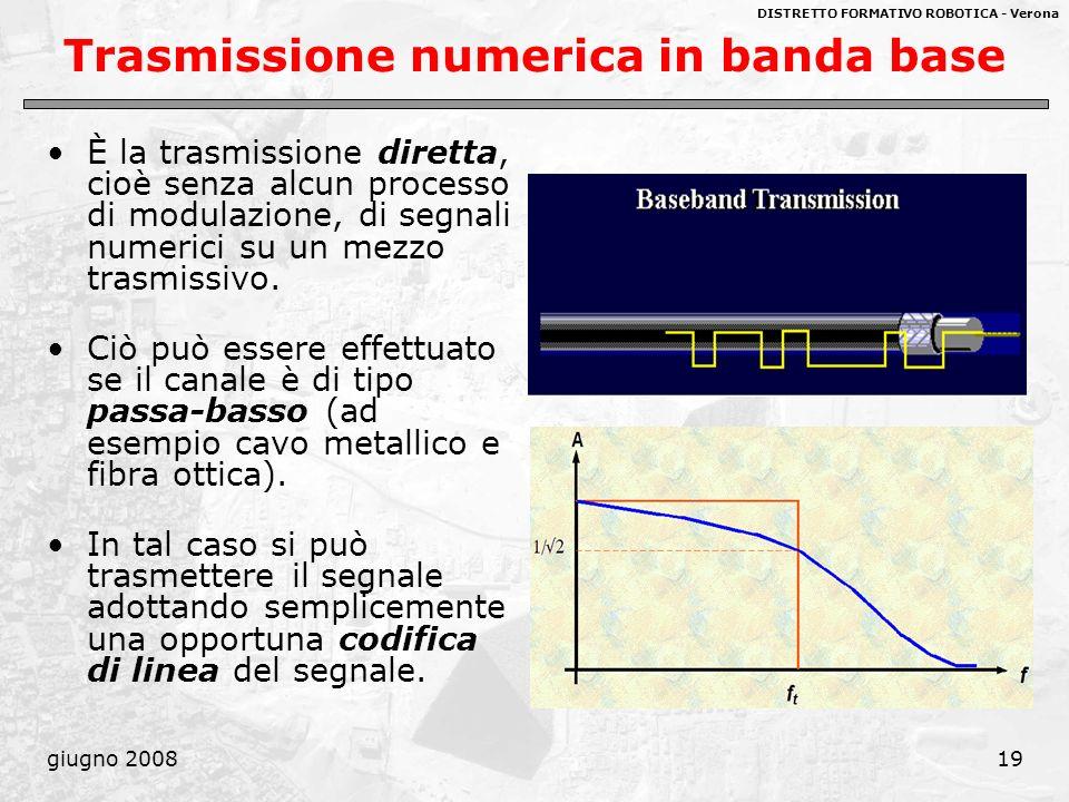 DISTRETTO FORMATIVO ROBOTICA - Verona giugno 200819 Trasmissione numerica in banda base È la trasmissione diretta, cioè senza alcun processo di modula