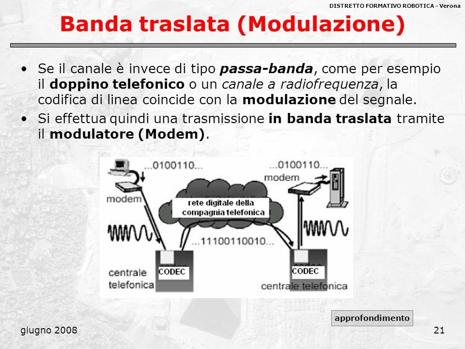 DISTRETTO FORMATIVO ROBOTICA - Verona giugno 200821 Banda traslata (Modulazione) Se il canale è invece di tipo passa-banda, come per esempio il doppin