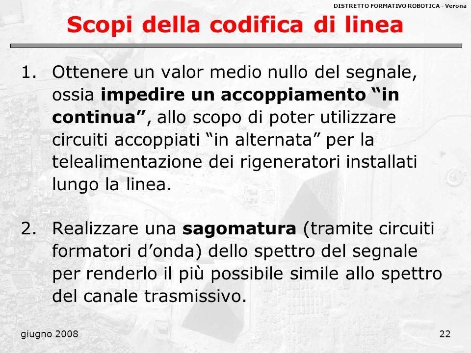 DISTRETTO FORMATIVO ROBOTICA - Verona giugno 200822 Scopi della codifica di linea 1.Ottenere un valor medio nullo del segnale, ossia impedire un accop